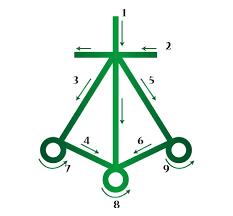 Harth Reiki Symbol