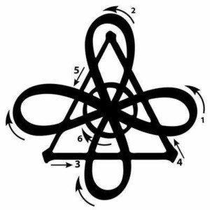 Reiki Gnosa Symbol