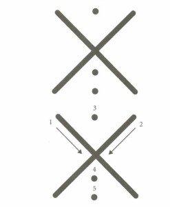 Reiki Ho Ka O ili ili Symbol
