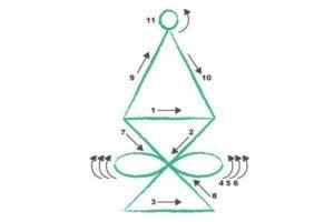 Reiki Halu Symbol